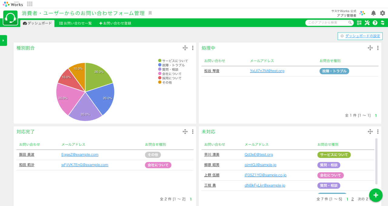 01消費者・ユーザーからのお問い合わせフォーム管理-SAASKE-Works-.png