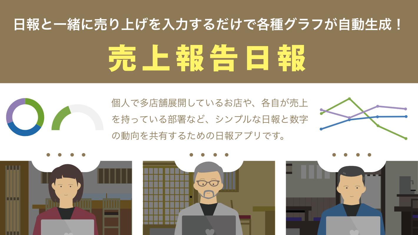 売上報告日報